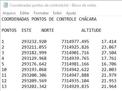 Exemplo de arquivo texto com as coordenadas dos pontos de apoio Artigo: Mapeamento sem pontos de apoio em solo funciona?