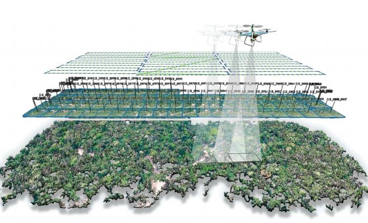 Embrapa divulga estudo sobre plano de voo semiautônomo para fotogrametria