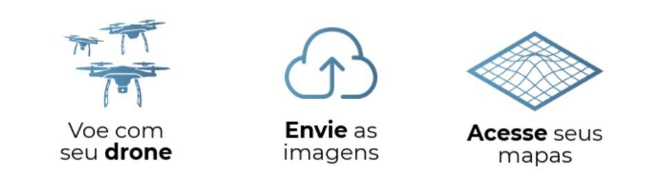 mappa - processamento de imagens na nuvem