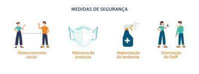 Medidas de segurança sanitária para a DroneShow, MundoGEO Connect e SpaceBR Show que acontecem no segundo semestre