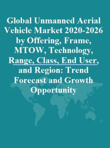 relatorio crescimento mercado drones