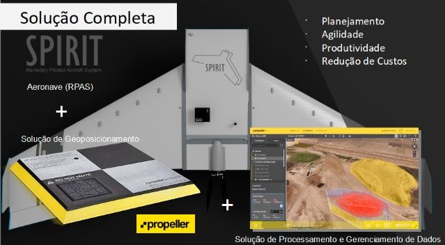 Palestra online: Processamento e Gerenciamento de Dados de Drones